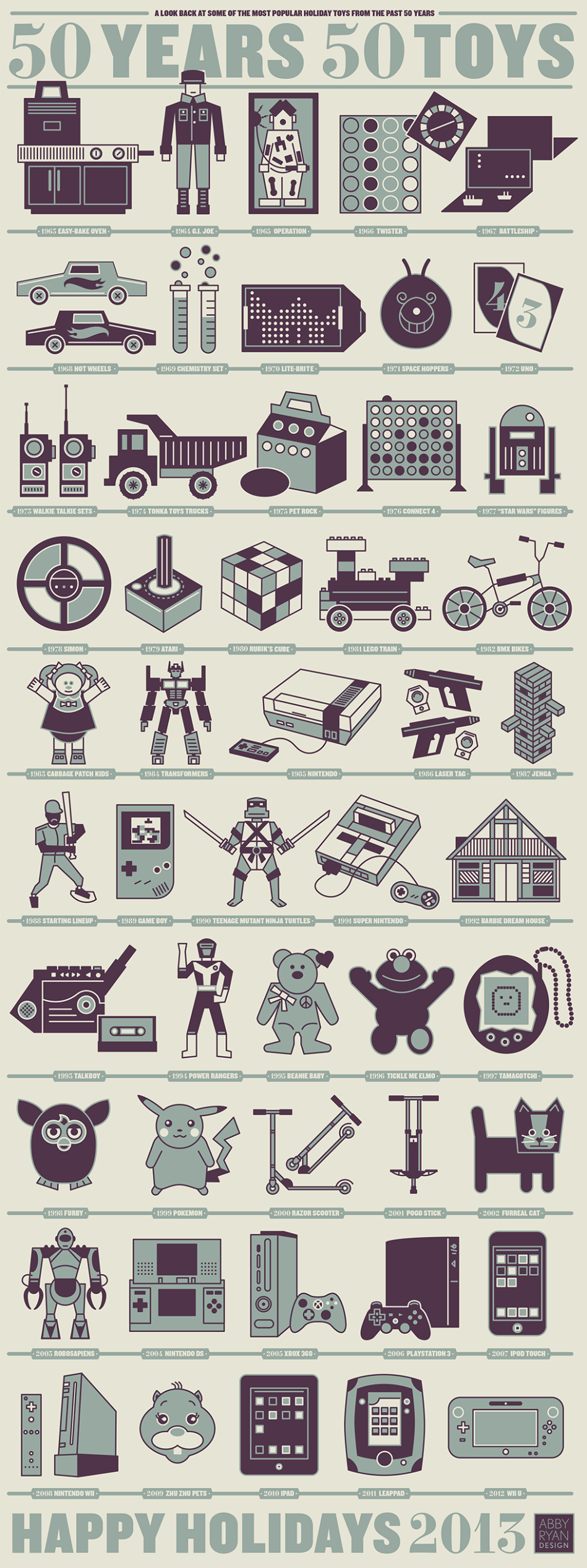 50 years 50 toys by Abby Ryan Design