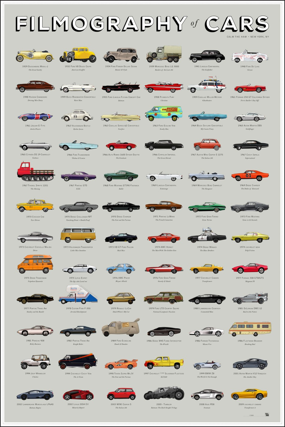 filmography-of-cars by calm the ham